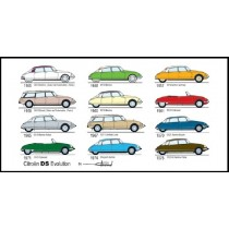 carte postale Citroën Evolution DS (210x105mm)