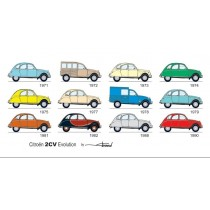 carte postale 2cv Evolution 1971-1990 (210x105mm)
