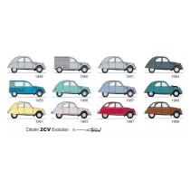 carte postale 2cv Evolution 1948-1969 (210x105mm)